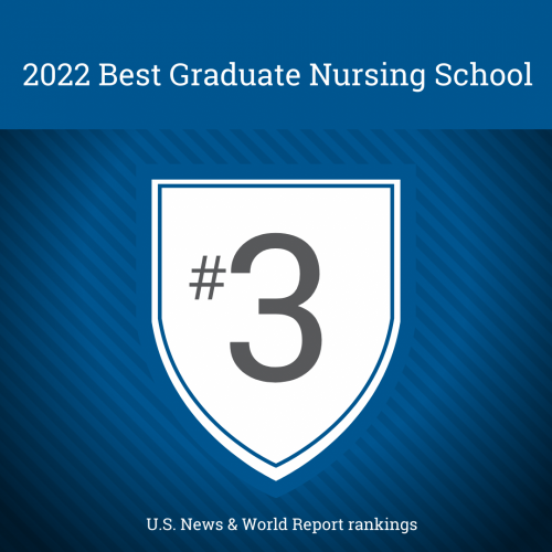 best graduate nursing school 2022